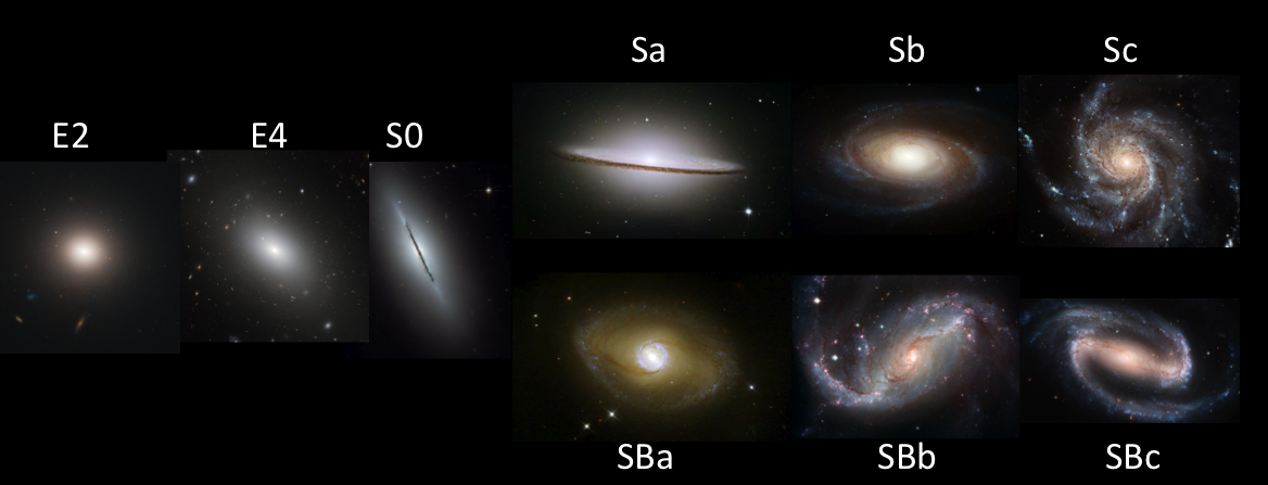 hubble galaxies type - photo #17